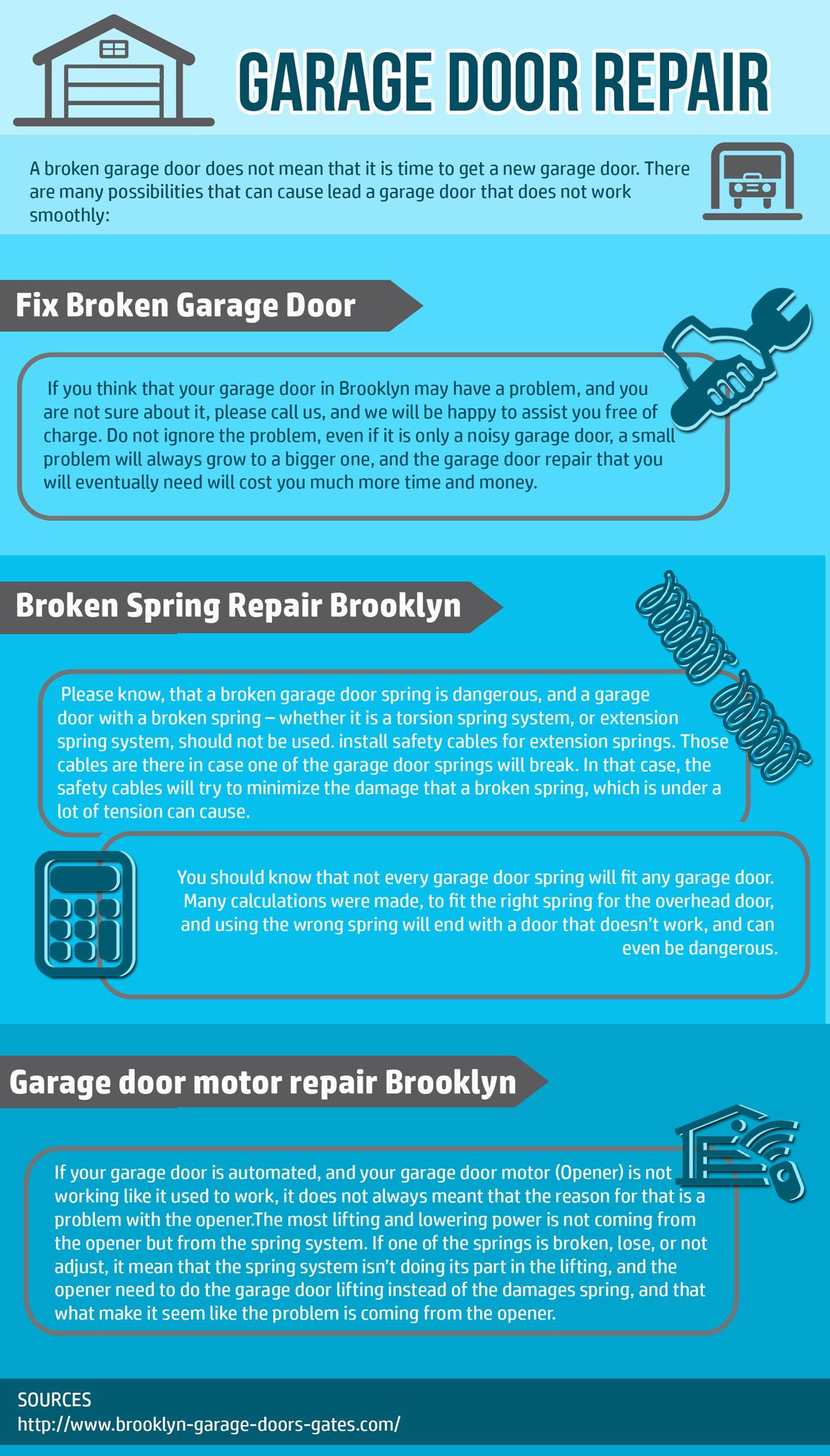 garage door motor replacement. Garage Door Infographic Motor Replacement